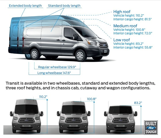 This diagram shows the different roof height options for the Transit.