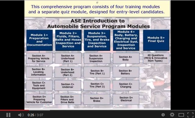 Screencapture via YouTube/ASE Campus