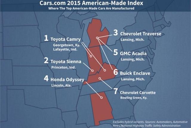 Graphic courtesy of Cars.com.