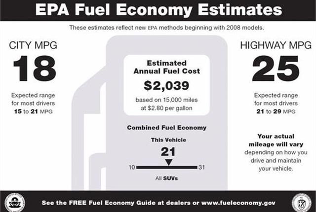 EPA fuel economy sticker via Wikipedia.