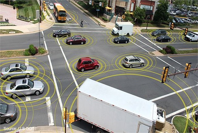 Connected vehicles can improve safety and reduce traffic congestion. Image courtesy of the U.S. Department of Transportation