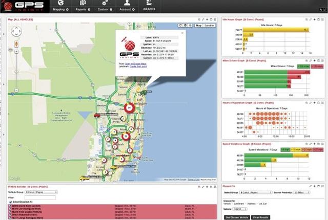 Photo courtesy of GPS Insight.