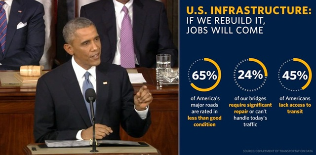 """""""21st-century businesses need a 21st-century infrastructure."""" Photo: Whitehouse.gov video screen shot"""