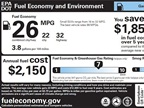 Graphic courtesy of fueleconomy.gov.