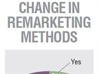 The majority of fleets that had changed their remarketing methods in