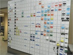 The production board shows at a glance where everything is and the