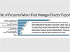 Respondents said the most common title of the person to whom the fleet