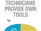 In the majority of fleet shops, technicians are required to bring in