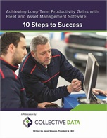 Achieving Productivity: 10 Steps to Success